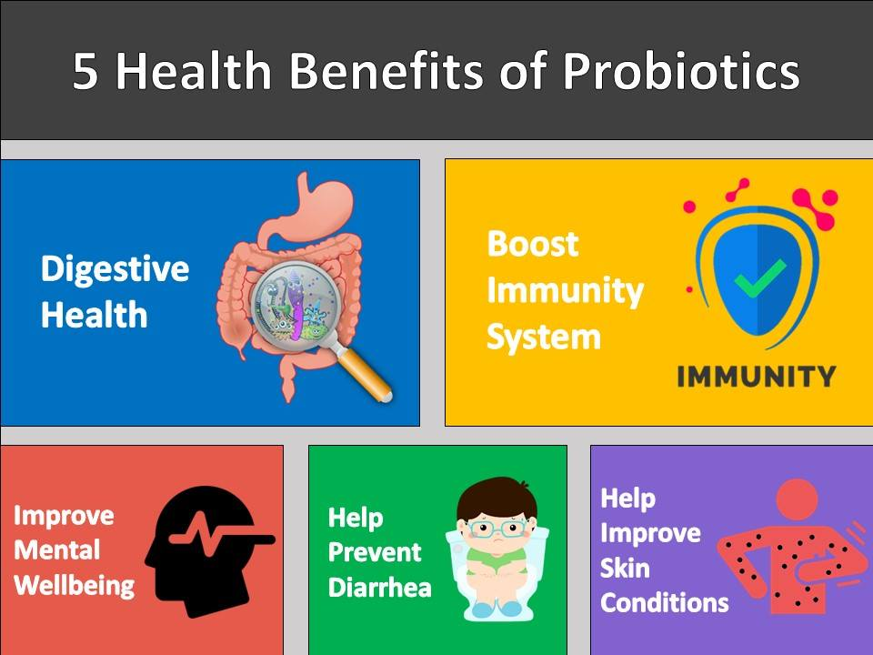 Benefit of Probiotics